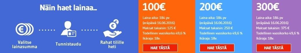 vippituote vanhin voitehista pikavippi.fi on rahoittanut jo puoli miljoonaa täysi-ikäistä suomalaista