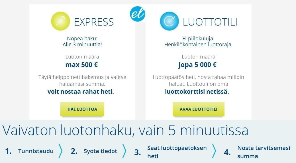 nettipankkitunnuksilla pikavippi tai luottotili euroloanilta helpolla suoralla verkkohaulla taloudellisesti