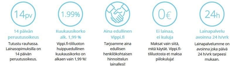 Tässä on viisi faktaa vippipalvelusta.
