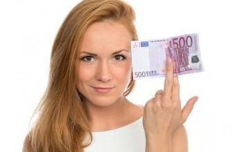 Lainaa 2000 euroa – Vertasimme parhaat 2000€ lainat